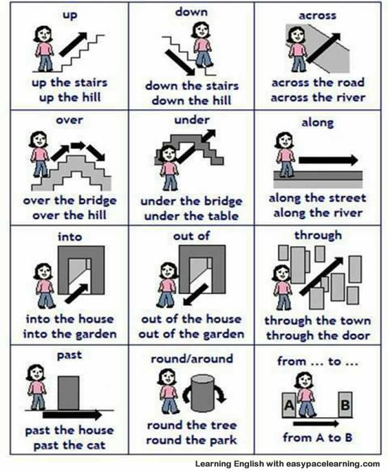 vocab-prepositions-of-place