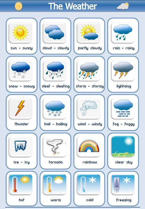 vocab-weather